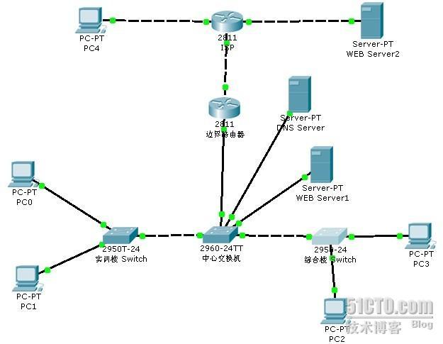 学校校园网络拓扑结构图
