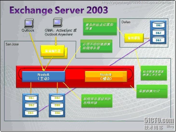 20034484