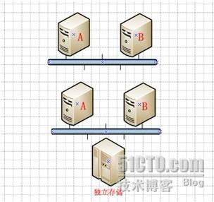 Vmware vSphere 5.0系列教程之五 存储简介及配置openfiler存储