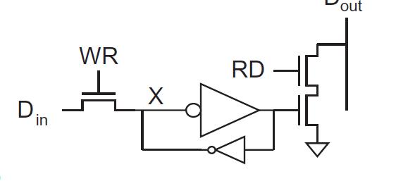 2.2 4bit寄存器实现与商业级触发器